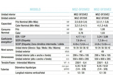 Aire Acondicionado Mitsubishi Eléctric MSZ-SF35VE2