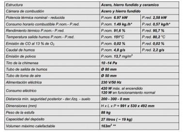 Especificaciones Estufa de pellets Ferroli Mercurio