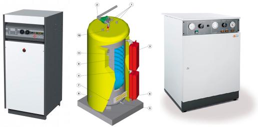 Hoza acogedora personales calderas electricas baratas - Calderas de gas baratas ...
