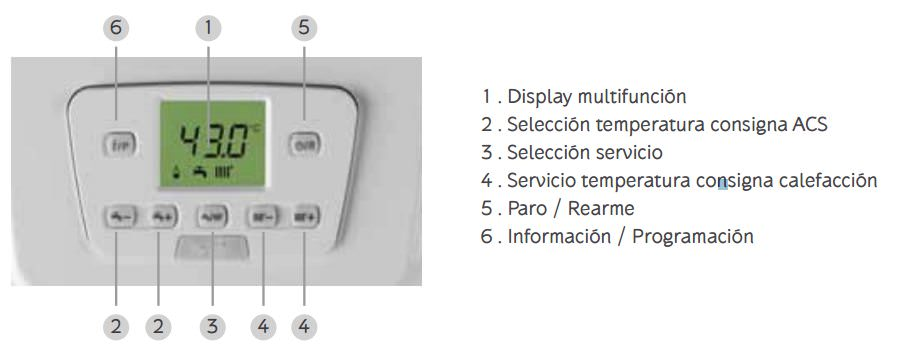 panel digital neodens plus 24/24 f