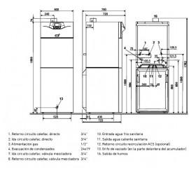 Medidas Baxi Platinum GTAF Combi 32