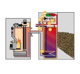 Caldera de pellet Domusa BioClass NG 25