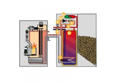 Caldera de pellet Domusa BioClass HM 25