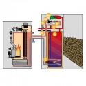 Caldera de pellet Domusa BioClass NG 43
