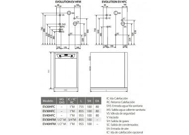 Caldera de gasoil Domusa Evolution EV 30 HFM