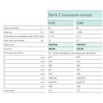 Ficha Termo eléctrico Baxi V280