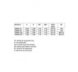 Caldera de gasoil Domusa Terma 45 H Sin Kit Suelo Radiante