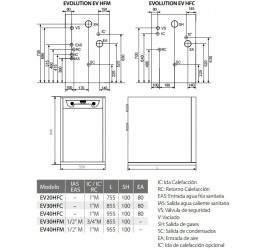 Caldera de gasoil Domusa Evolution EV 20 HFC
