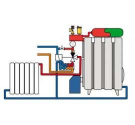 Instalación Domusa Clima PLUS H