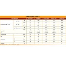 Radiador aluminio Ferroli Europa 450C