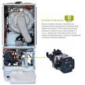 Caldera de condensacion Beretta Mynute GREEN E 25 C.S.I.