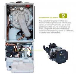 Caldera de condensación Beretta Mynute GREEN E 30 C.S.I.