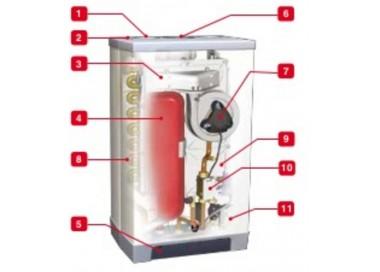 Caldera a gas de condensación ACV Prestige Kombi Kompakt HR eco 24-28