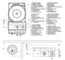 detalles BaxiRoca CML 10