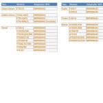 Controller Wifi Daikin BRP069A42