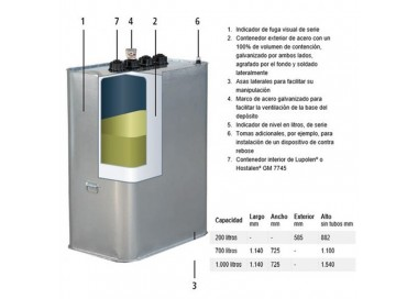 Depósito de gasoil Schütz doble capa galvanizado 1.000 L