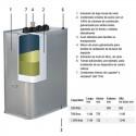 Depósito de gasoil Schütz doble capa galvanizado 200 L