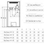 Caldera de pellet Domusa BioClass HM 10