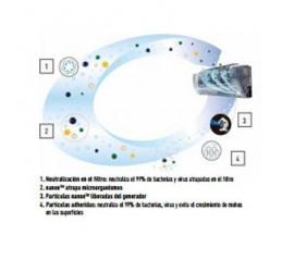Aire Acondicionado Panasonic Etherea KIT-18 SKEM