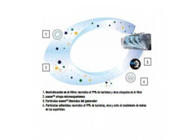 Aire Acondicionado Panasonic Etherea KIT-Z18 SKEM