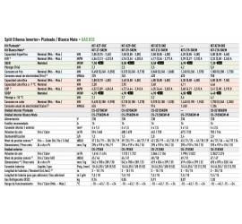 Aire Acondicionado Panasonic Etherea KIT-Z15-SKEM