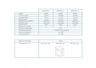 Descalcificador Waterfilter Kinetico Essential 11.