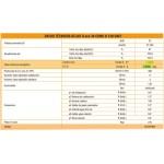 Caldera de gasoil de condensación Ferroli Atlas D eco COND K 130 UNIT