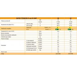 Caldera de gasoil Ferroli Atlas D Eco 30 SI UNIT