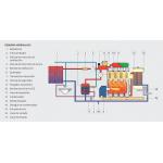 Caldera de gasoil Domusa Sirena Mix Duo HFD 30 Condens Esquema hidraulico