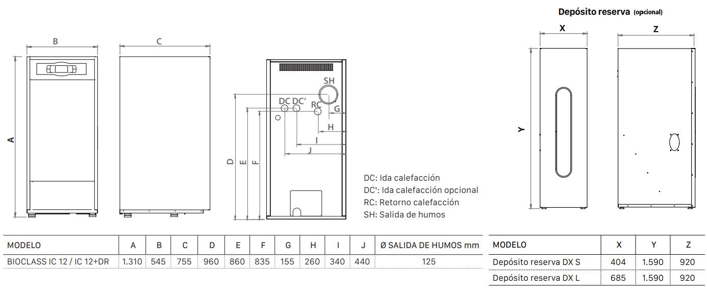 Dimensiones Caldera de pellet Domusa Bioclass iC 12 con deposito de pellet