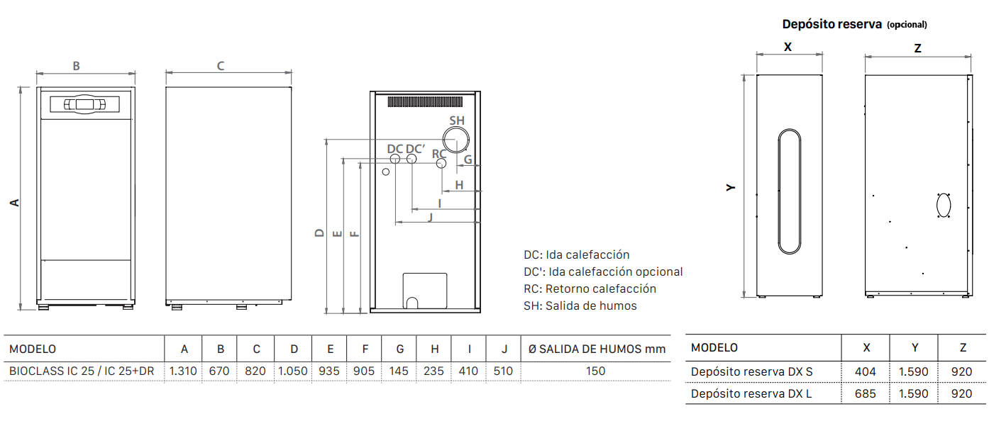 Dimensiones caldera de pellet Domusa Bioclass iC 25 con deposito de reserva