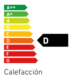 Caldera eléctrica Baxi CML 15 etiqueta eficiencia energética