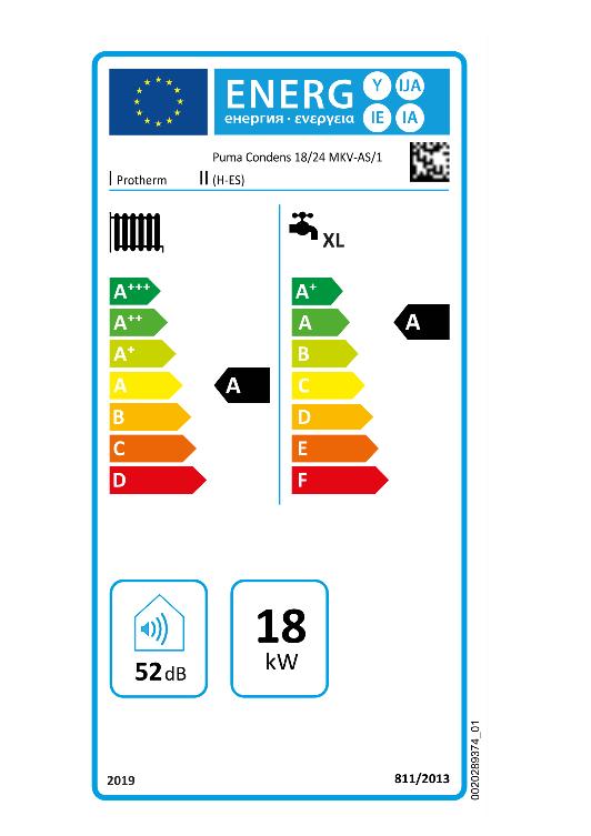 Protherm Puma Condens 18-24 etiqueta de eficiencia energetica