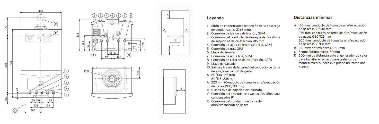 Vaillant ecoTEC Pure VMW 286 7-2 dimensiones