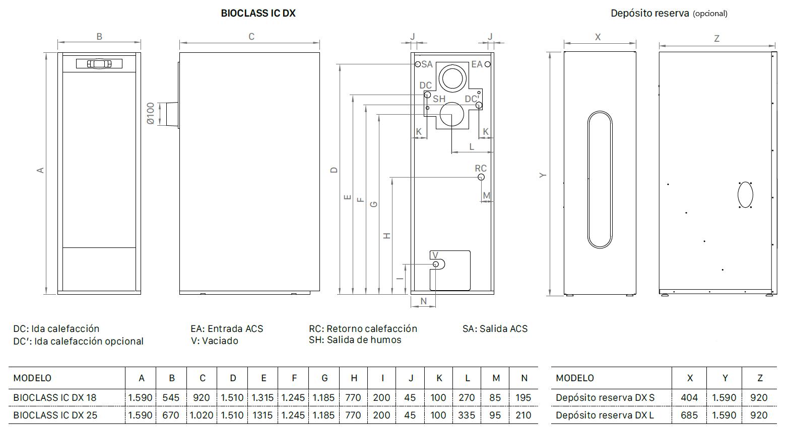 Dimensiones Caldera de pellet Domusa Bioclass iC 18 DX con deposito de pellet