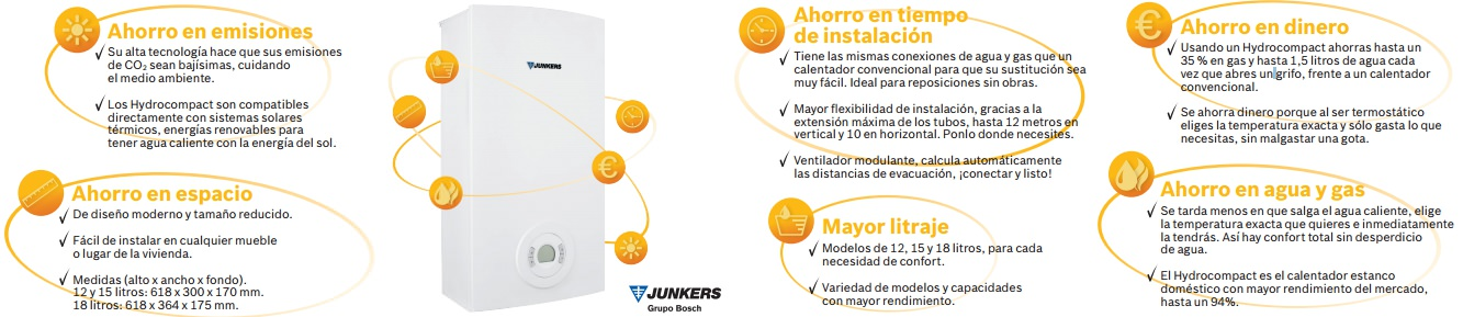 Características Junkers HydroCompact WTD12 AM