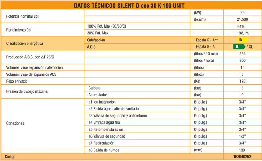Tabla comparativa caldera gasoil Ferroli